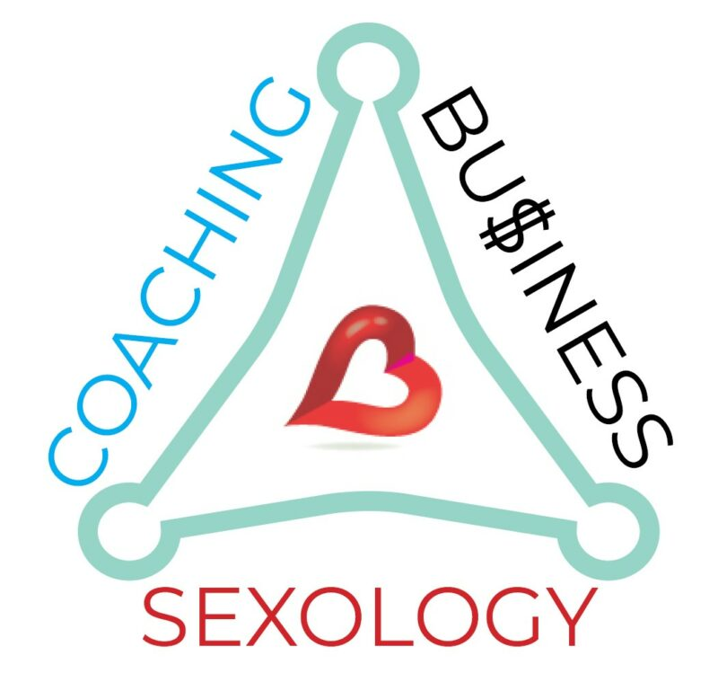 Sex Coach U's Triadic Training Model